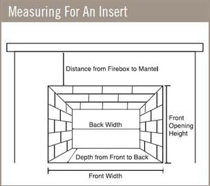 Bon Electric Fireplace Insert Measurements