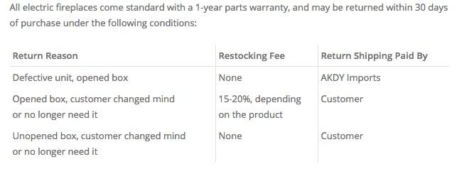 AKDY standard warranty
