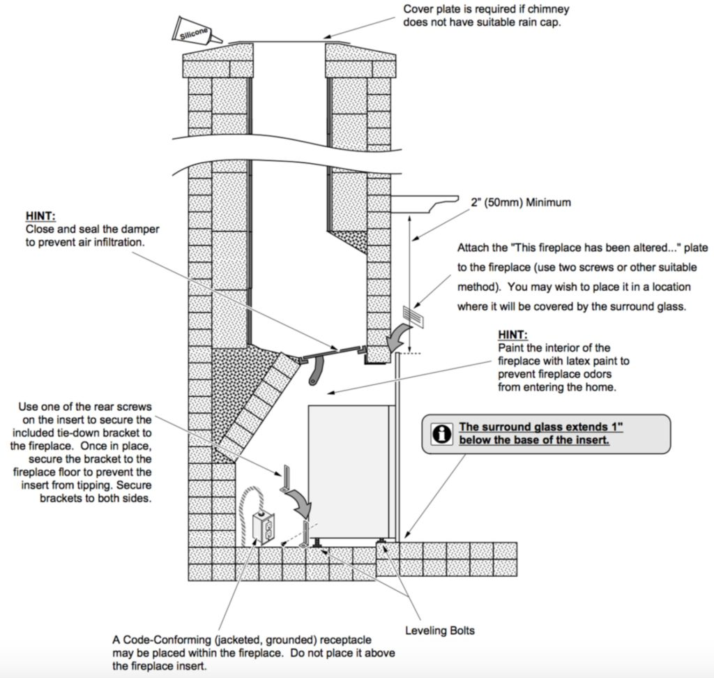 How To Install An Electric Fireplace Insert. installation diagram ...