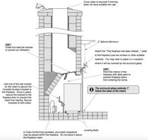 installation diagram courtesy modernblaze.com